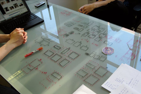Diseñadores trabajando sobre la IA de un website